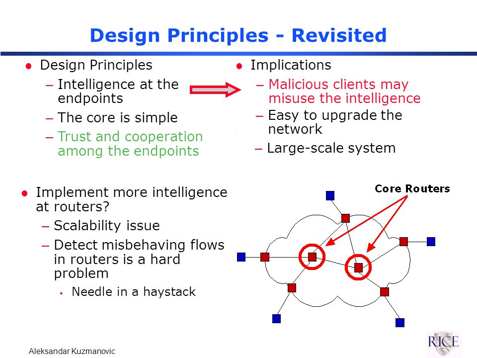 Aleksandar Kuzmanovic Design Principles - Revisited l Design Principles –Intelligence at the endpoints –The core is simple –Trust and cooperation among the endpoints.