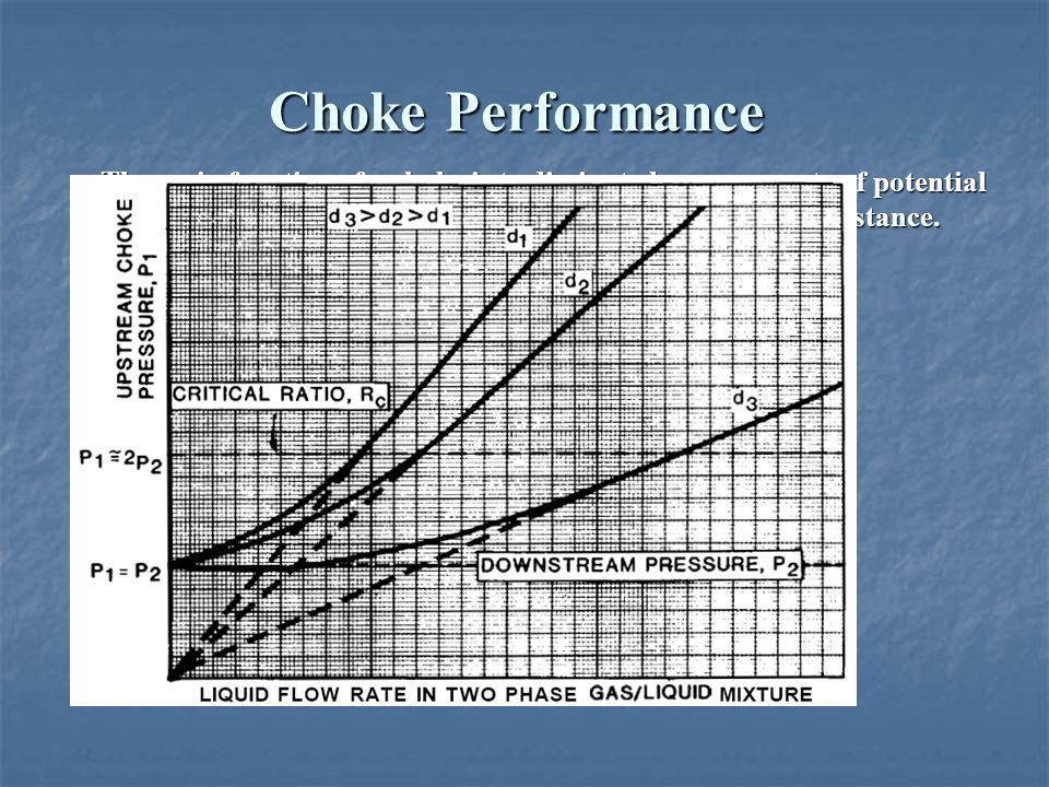 Choke Performance The main function of a choke is to dissipate large amounts of potential energy (i.e., pressure losses) over a very short distance. T