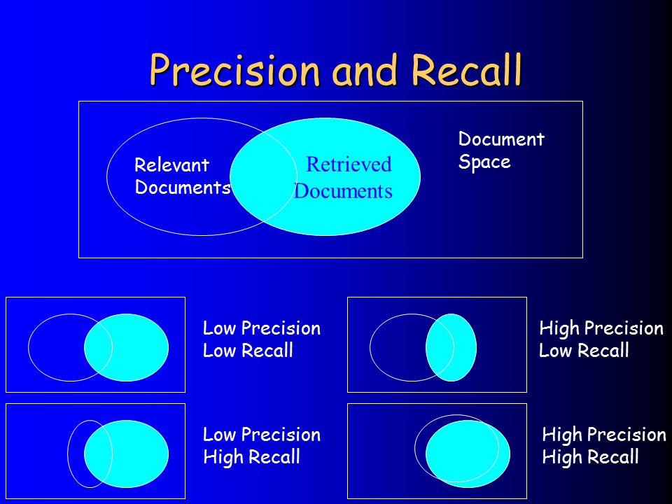 Precision and Recall Retrieved Documents Relevant Documents Document Space Low Precision Low Recall Low Precision High Recall High Precision Low Recall High Precision High Recall