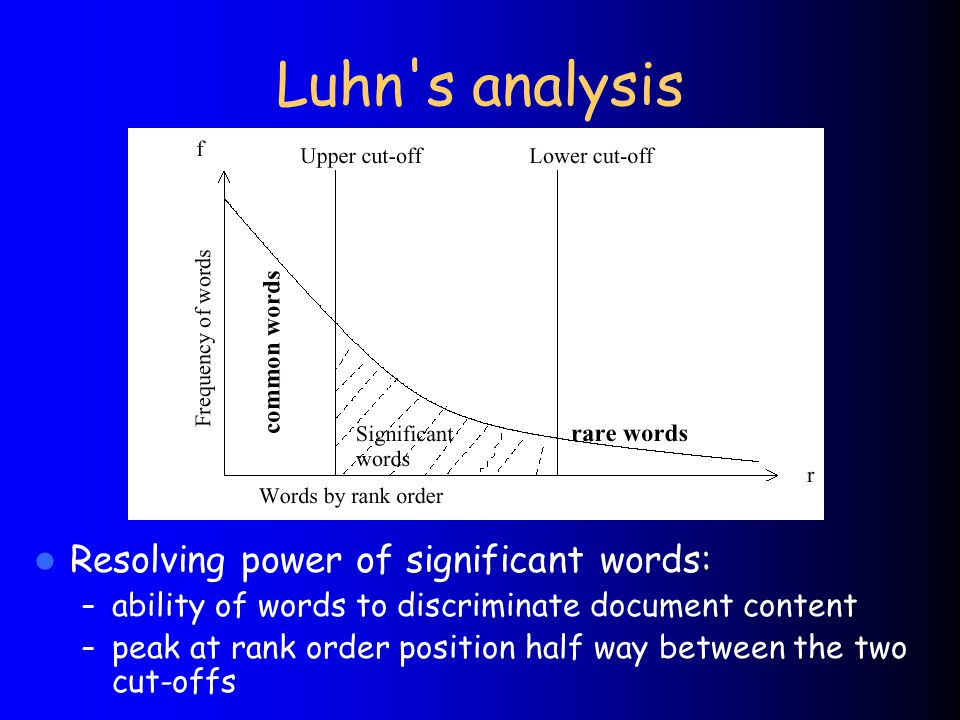 Luhn s analysis Resolving power of significant words: – ability of words to discriminate document content – peak at rank order position half way between the two cut-offs