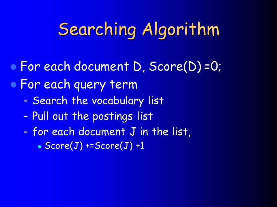 Searching Algorithm For each document D, Score(D) =0; For each query term – Search the vocabulary list – Pull out the postings list – for each document J in the list, Score(J) +=Score(J) +1