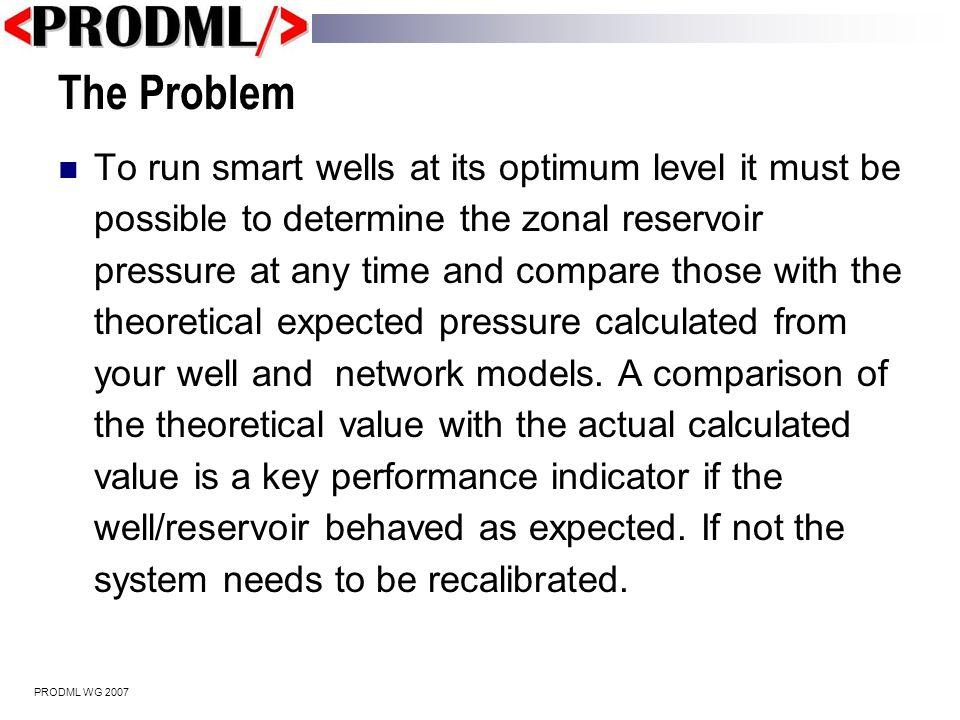 PRODML WG 2007 Finish initial data acquisition