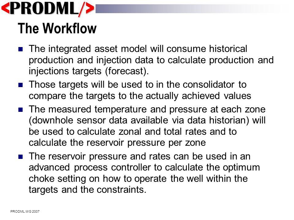 PRODML WG 2007 …in a DECIDE! workflow