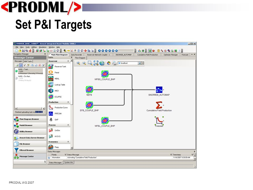 PRODML WG 2007 Set P&I Targets