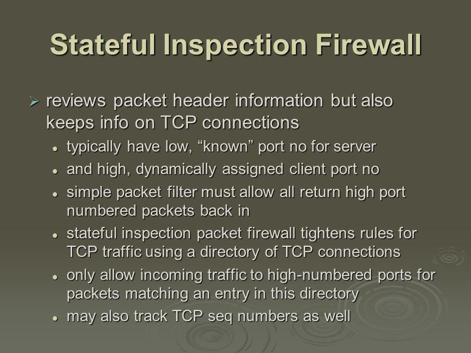 Firewall Topologies  host-resident firewall  screening router  single bastion inline  single bastion T  double bastion inline  double bastion T  distributed firewall configuration