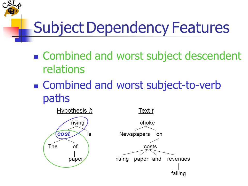 Subject Dependency Features Combined and worst subject descendent relations Combined and worst subject-to-verb paths Hypothesis hText t rising cost is Theof paper choke Newspaperson costs and falling risingpaperrevenues