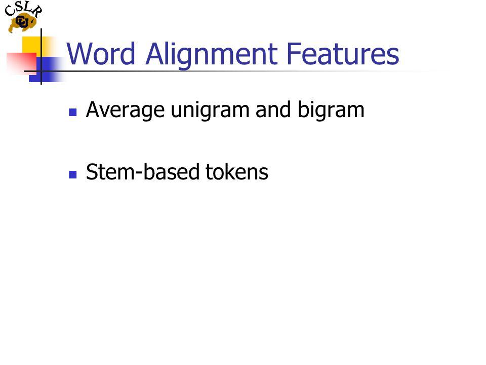 Word Alignment Features Average unigram and bigram Stem-based tokens