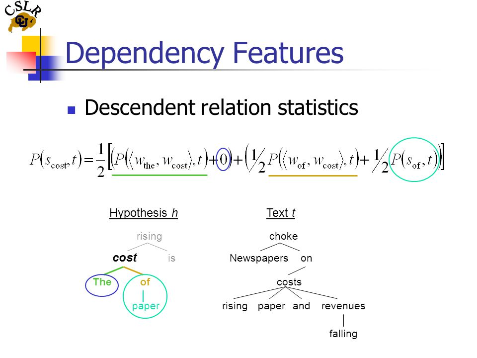 Dependency Features Hypothesis hText t rising cost is Theof paper choke Newspaperson costs and falling risingpaperrevenues Descendent relation statistics