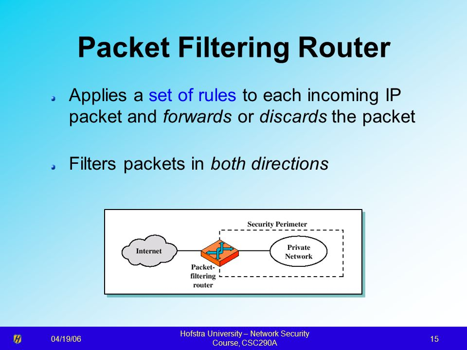 04/19/06 Hofstra University – Network Security Course, CSC290A 15 Packet Filtering Router Applies a set of rules to each incoming IP packet and forwards or discards the packet Filters packets in both directions