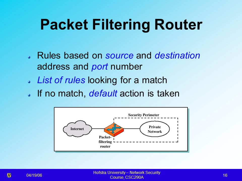 04/19/06 Hofstra University – Network Security Course, CSC290A 16 Packet Filtering Router Rules based on source and destination address and port number List of rules looking for a match If no match, default action is taken