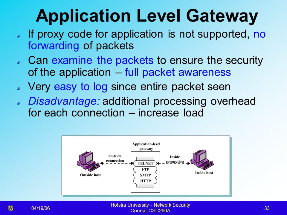 04/19/06 Hofstra University – Network Security Course, CSC290A 33 Application Level Gateway If proxy code for application is not supported, no forwarding of packets Can examine the packets to ensure the security of the application – full packet awareness Very easy to log since entire packet seen Disadvantage: additional processing overhead for each connection – increase load