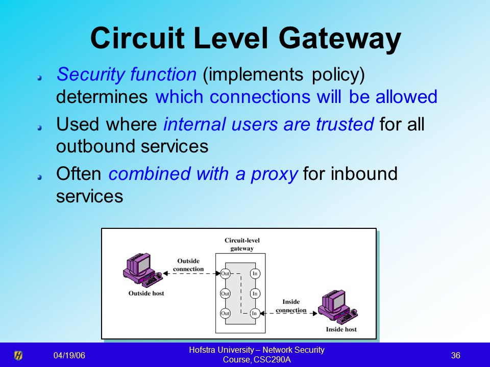 04/19/06 Hofstra University – Network Security Course, CSC290A 36 Circuit Level Gateway Security function (implements policy) determines which connections will be allowed Used where internal users are trusted for all outbound services Often combined with a proxy for inbound services