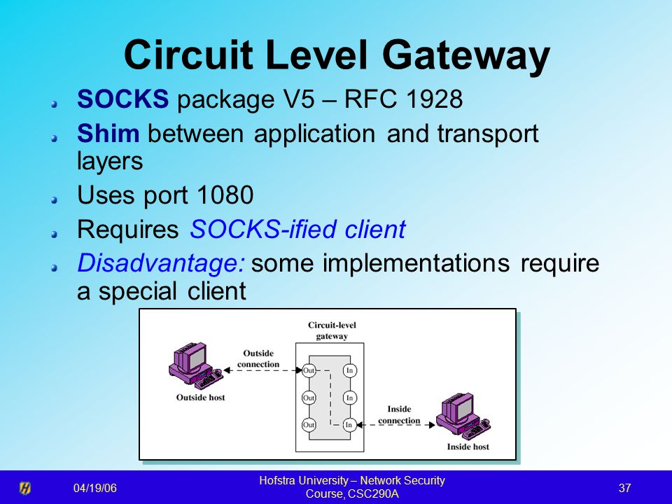 04/19/06 Hofstra University – Network Security Course, CSC290A 37 Circuit Level Gateway SOCKS package V5 – RFC 1928 Shim between application and transport layers Uses port 1080 Requires SOCKS-ified client Disadvantage: some implementations require a special client