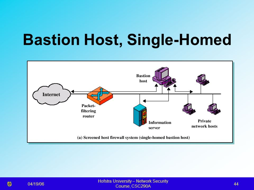 04/19/06 Hofstra University – Network Security Course, CSC290A 44 Bastion Host, Single-Homed