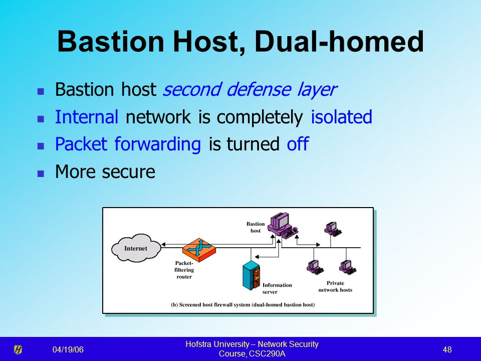 04/19/06 Hofstra University – Network Security Course, CSC290A 48 Bastion Host, Dual-homed Bastion host second defense layer Internal network is completely isolated Packet forwarding is turned off More secure