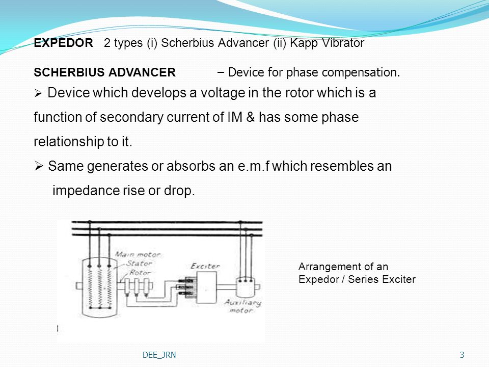 3 EXPEDOR 2 types (i) Scherbius Advancer (ii) Kapp Vibrat or SCHERBIUS ADVANCER – Device for phase compensation.  Device which develops a voltage in