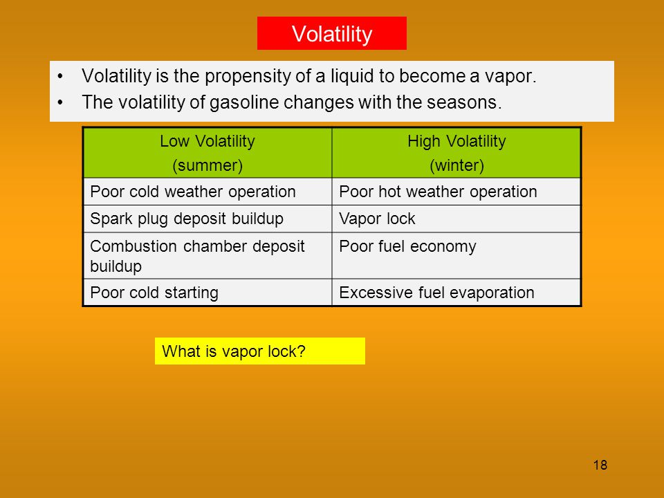 18 Volatility Volatility is the propensity of a liquid to become a vapor. The volatility of gasoline changes with the seasons. Low Volatility (summer)