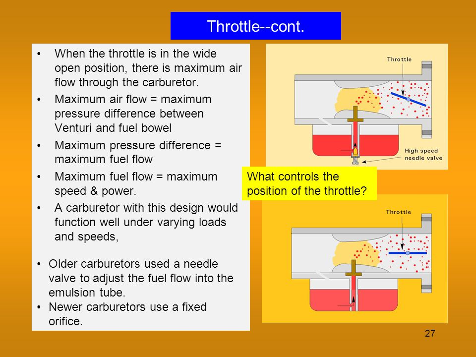 27 Throttle--cont. When the throttle is in the wide open position, there is maximum air flow through the carburetor. Maximum air flow = maximum pressu