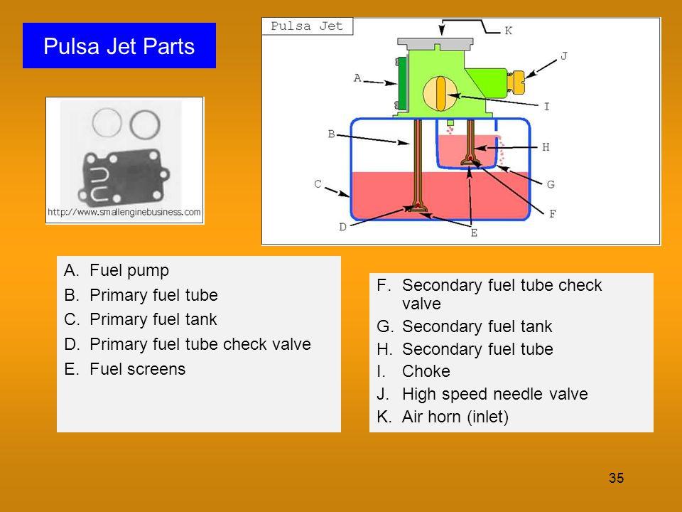 35 Pulsa Jet Parts A.Fuel pump B.Primary fuel tube C.Primary fuel tank D.Primary fuel tube check valve E.Fuel screens F.Secondary fuel tube check valv