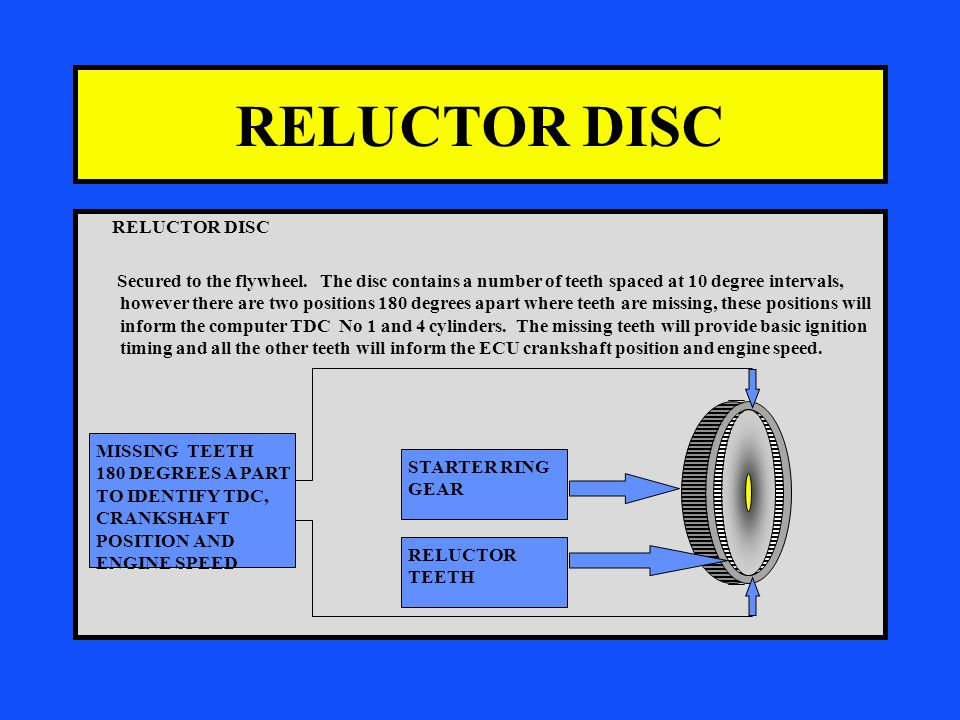 RELUCTOR DISC Secured to the flywheel.
