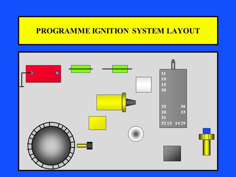 PROGRAMME IGNITION SYSTEM LAYOUT