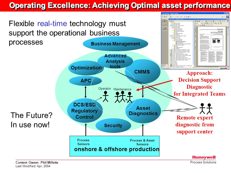 Content Owner: Phil Millette Last Modified: Apr, 2004 Process Solutions Operating Excellence: Achieving Optimal asset performance DCS/ESD Regulatory C