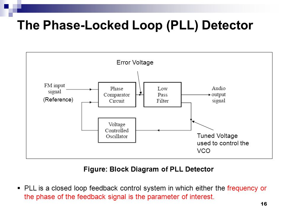16 The Phase-Locked Loop (PLL) Detector (Reference) Error Voltage Tuned Voltage used to control the VCO Figure: Block Diagram of PLL Detector  PLL is