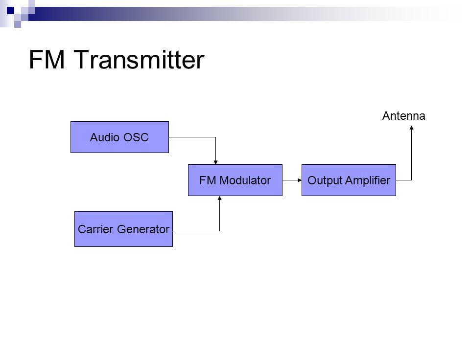 FM Transmitter Audio OSC FM Modulator Carrier Generator Output Amplifier Antenna