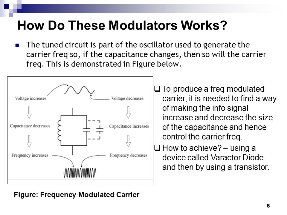 6 How Do These Modulators Works.