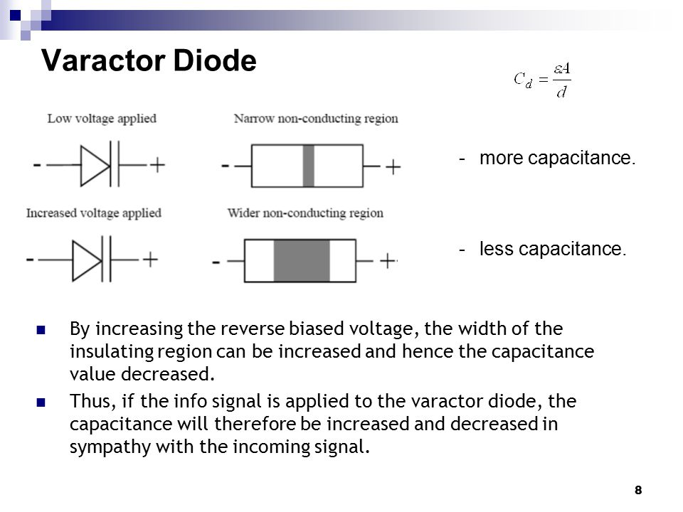8 Varactor Diode By increasing the reverse biased voltage, the width of the insulating region can be increased and hence the capacitance value decreased.