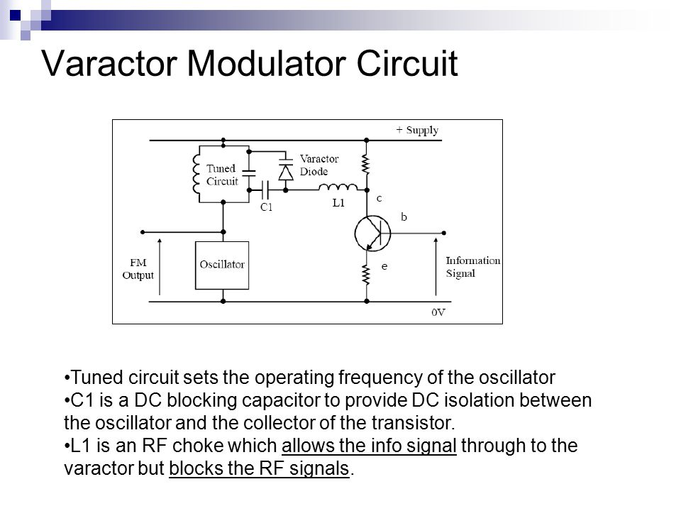 Varactor Modulator Circuit Tuned circuit sets the operating frequency of the oscillator C1 is a DC blocking capacitor to provide DC isolation between