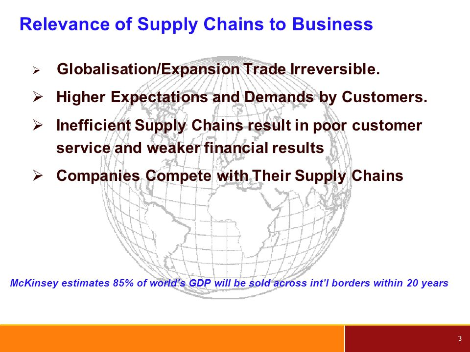 3 Relevance of Supply Chains to Business  Globalisation/Expansion Trade Irreversible.