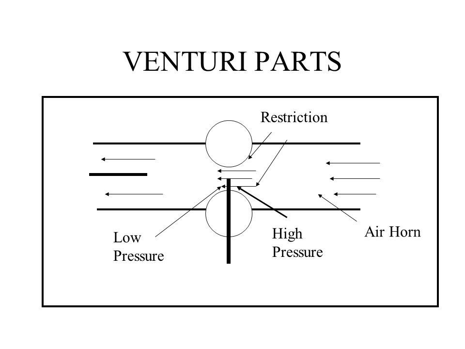 VENTURI PARTS Low Pressure High Pressure Restriction Air Horn