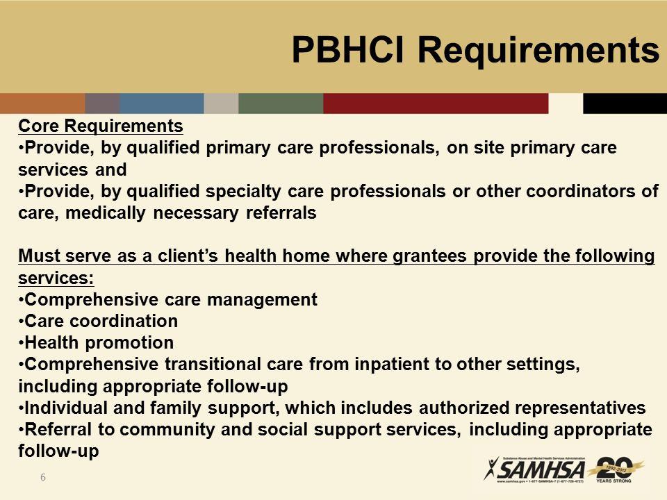 7 PBHCI Requirements Establish PBHCI Coordination Teams, which at minimum includes: Chief Executive Officer Chief Financial Officer Chief Medical Director Primary Care Lead PBHCI Project Director PBHCI consumer And provide details on their roles in Attachment 5.