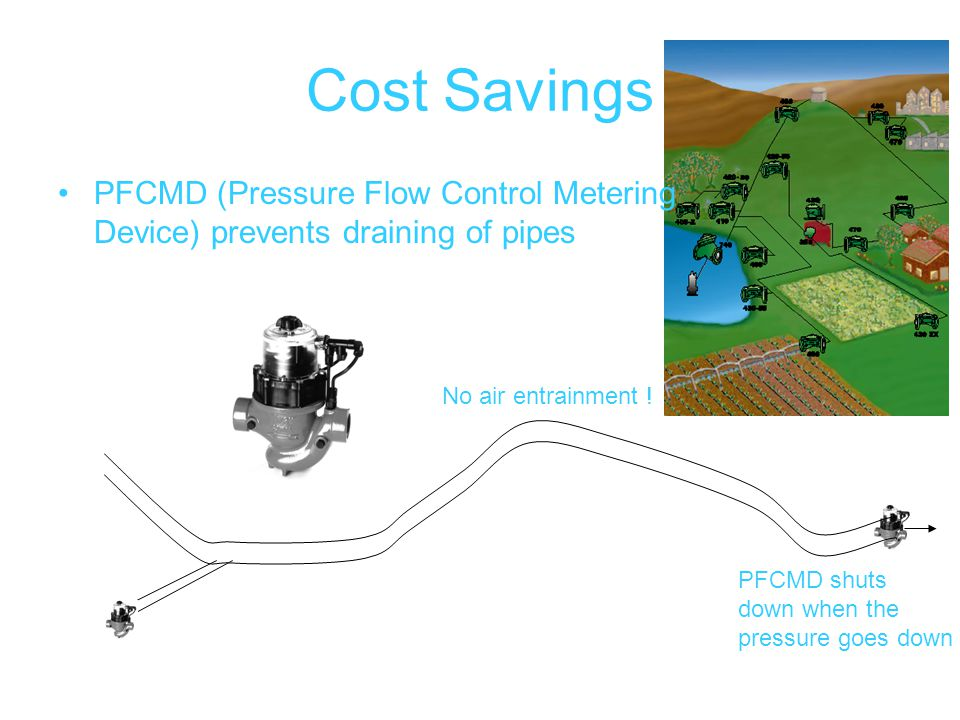 Cost Savings PFCMD shuts down when the pressure goes down No air entrainment .