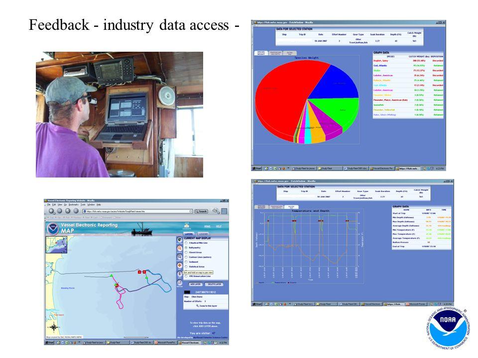 Feedback - industry data access -