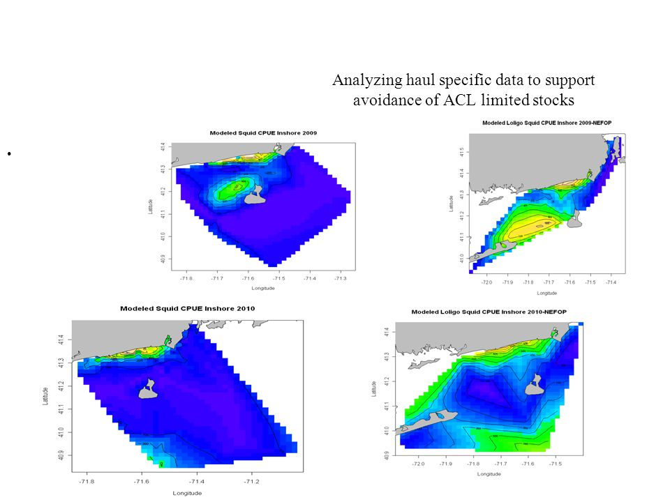 Analyzing haul specific data to support avoidance of ACL limited stocks