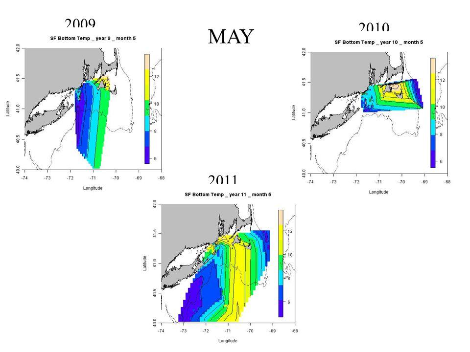 2009 2010 2011 MAY