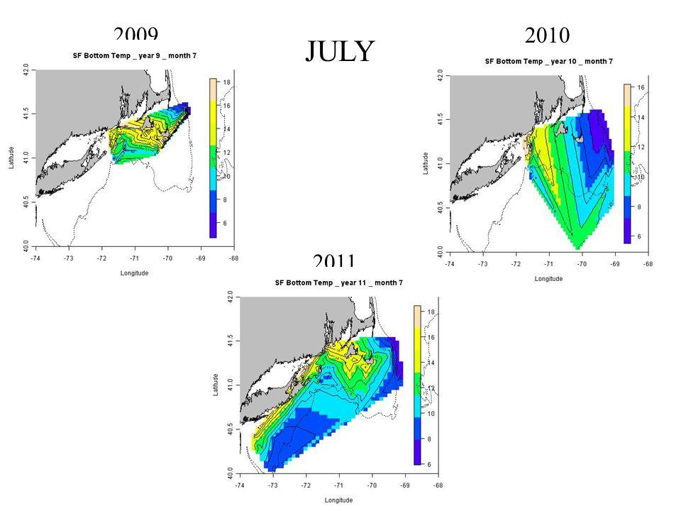 20092010 2011 JULY