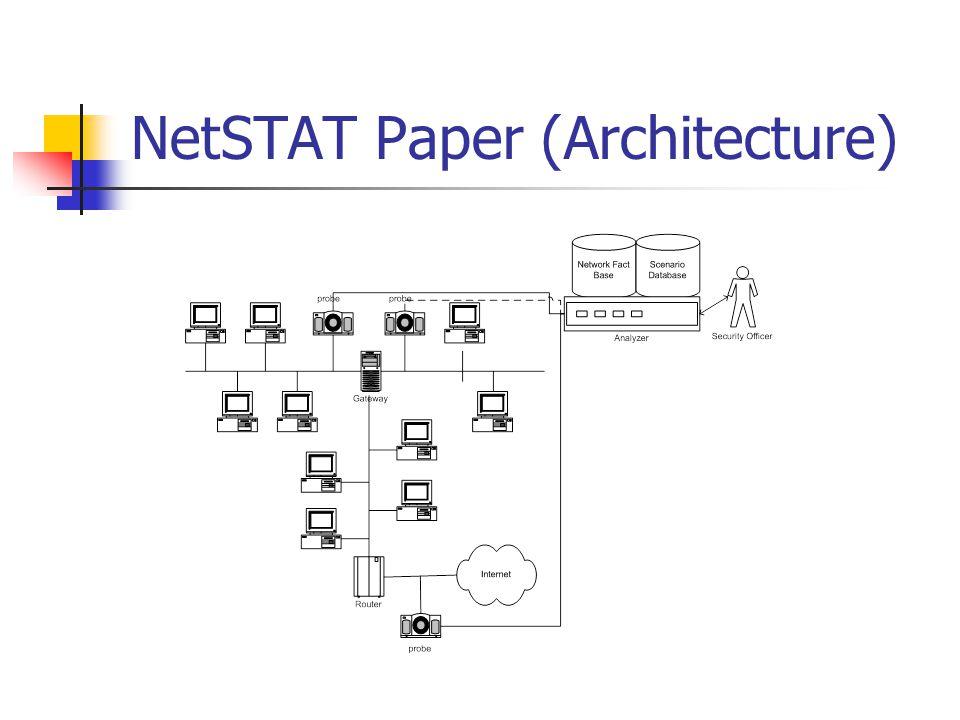 NetSTAT Paper (Architecture)