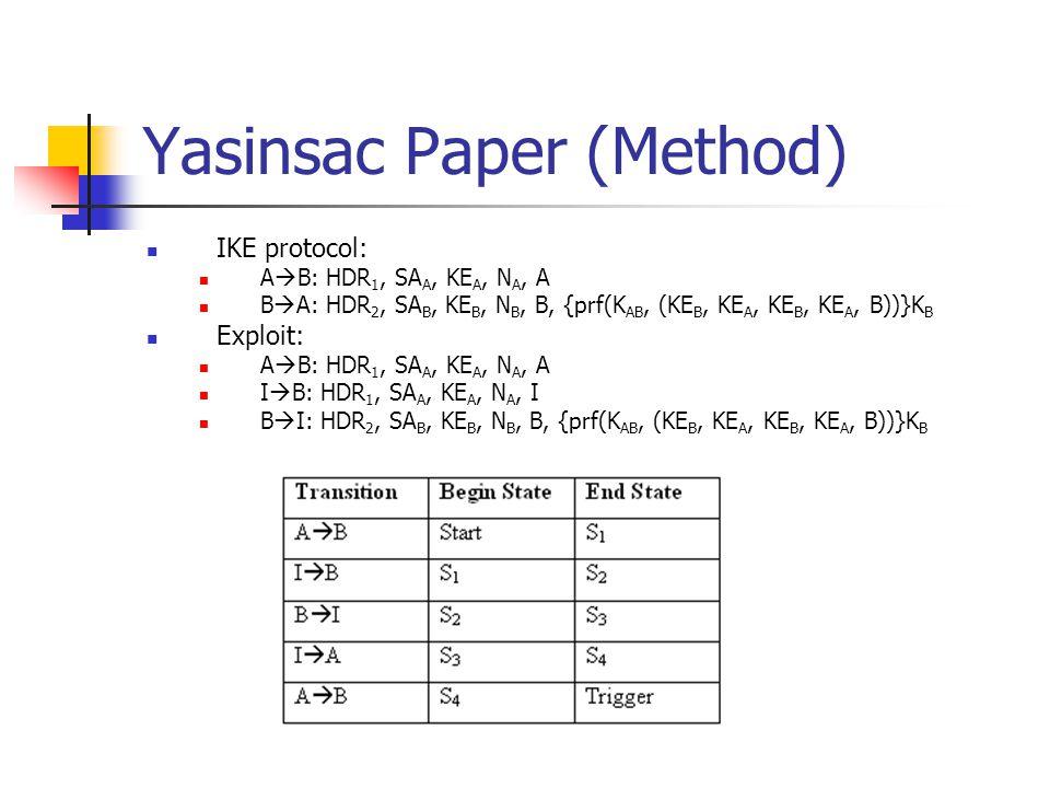 Yasinsac Paper (Method) IKE protocol: A  B: HDR 1, SA A, KE A, N A, A B  A: HDR 2, SA B, KE B, N B, B, {prf(K AB, (KE B, KE A, KE B, KE A, B))}K B Exploit: A  B: HDR 1, SA A, KE A, N A, A I  B: HDR 1, SA A, KE A, N A, I B  I: HDR 2, SA B, KE B, N B, B, {prf(K AB, (KE B, KE A, KE B, KE A, B))}K B