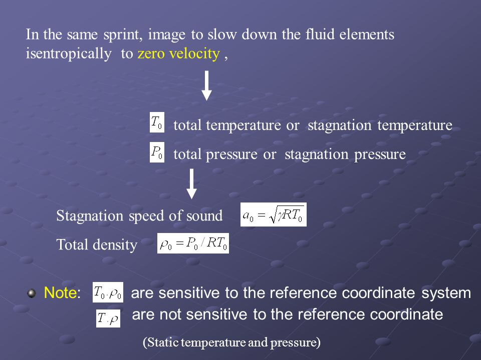 Note: are sensitive to the reference coordinate system are not sensitive to the reference coordinate In the same sprint, image to slow down the fluid