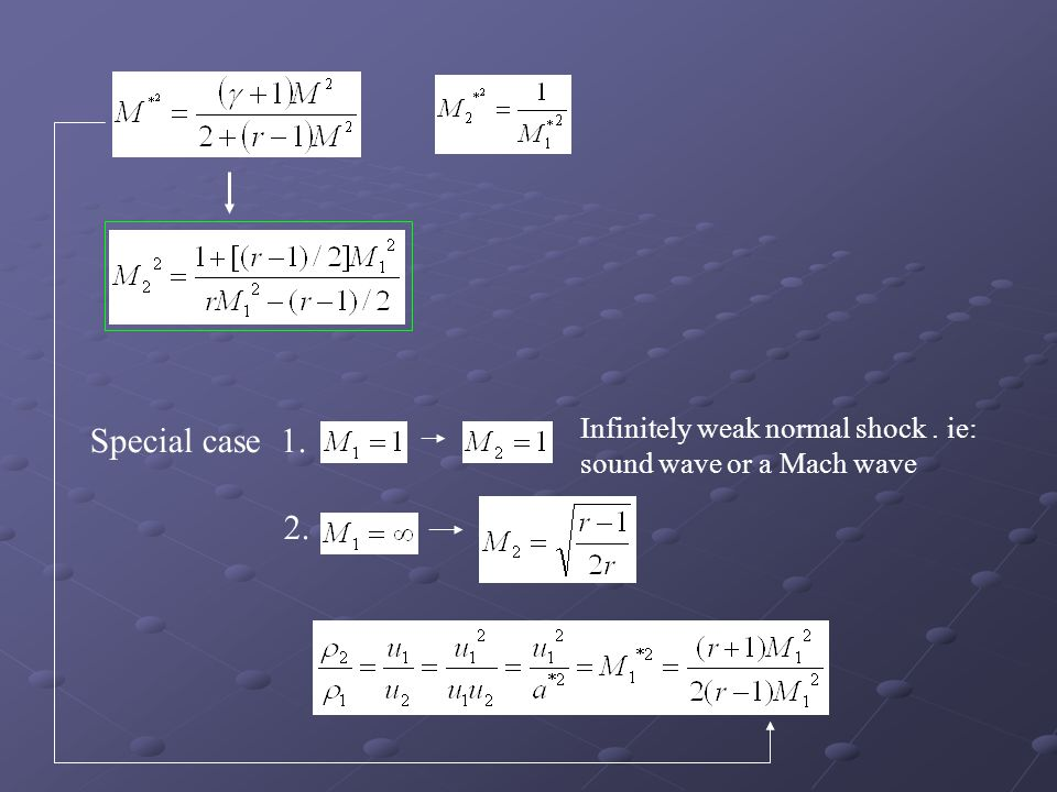 Special case 1. 2. Infinitely weak normal shock. ie: sound wave or a Mach wave
