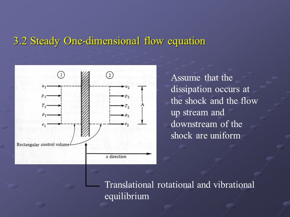 3.2 Steady One-dimensional flow equation Assume that the dissipation occurs at the shock and the flow up stream and downstream of the shock are unifor