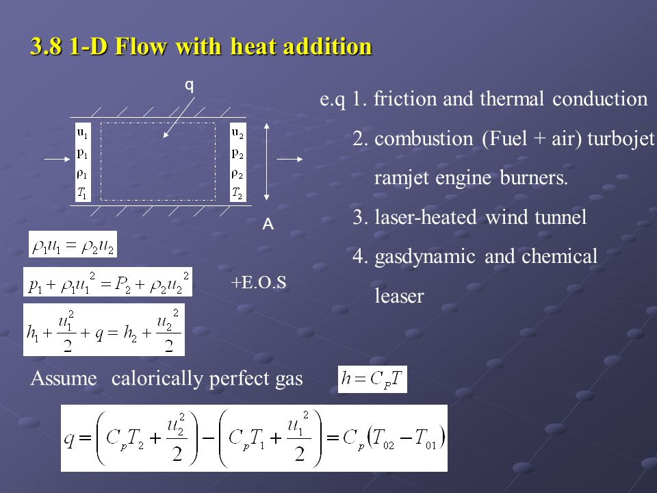 3.8 1-D Flow with heat addition e.q 1. friction and thermal conduction 2. combustion (Fuel + air) turbojet ramjet engine burners. 3. laser-heated wind