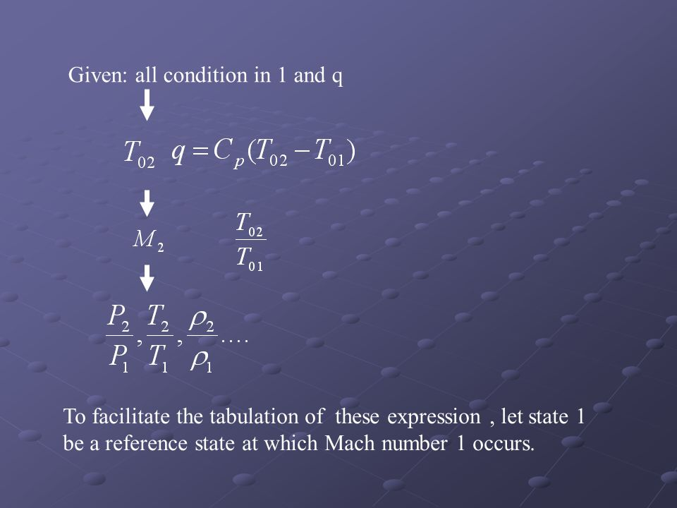 Given: all condition in 1 and q To facilitate the tabulation of these expression, let state 1 be a reference state at which Mach number 1 occurs.