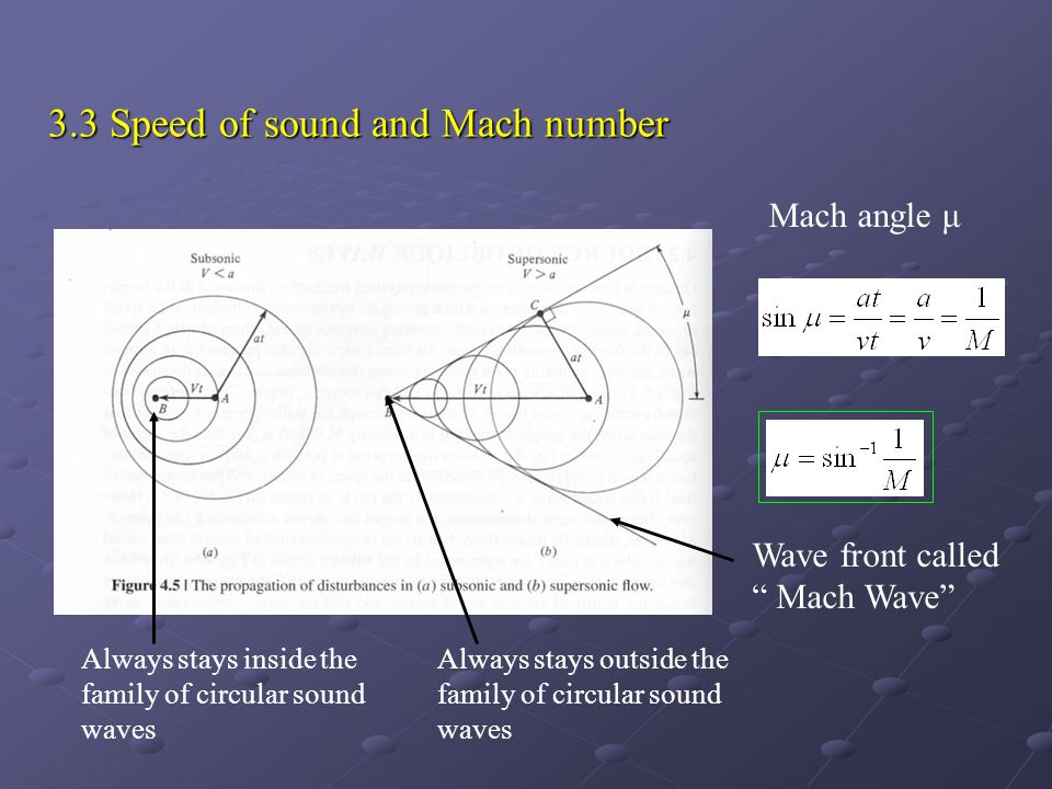 "3.3 Speed of sound and Mach number Wave front called "" Mach Wave"" Mach angle μ Always stays inside the family of circular sound waves Always stays out"