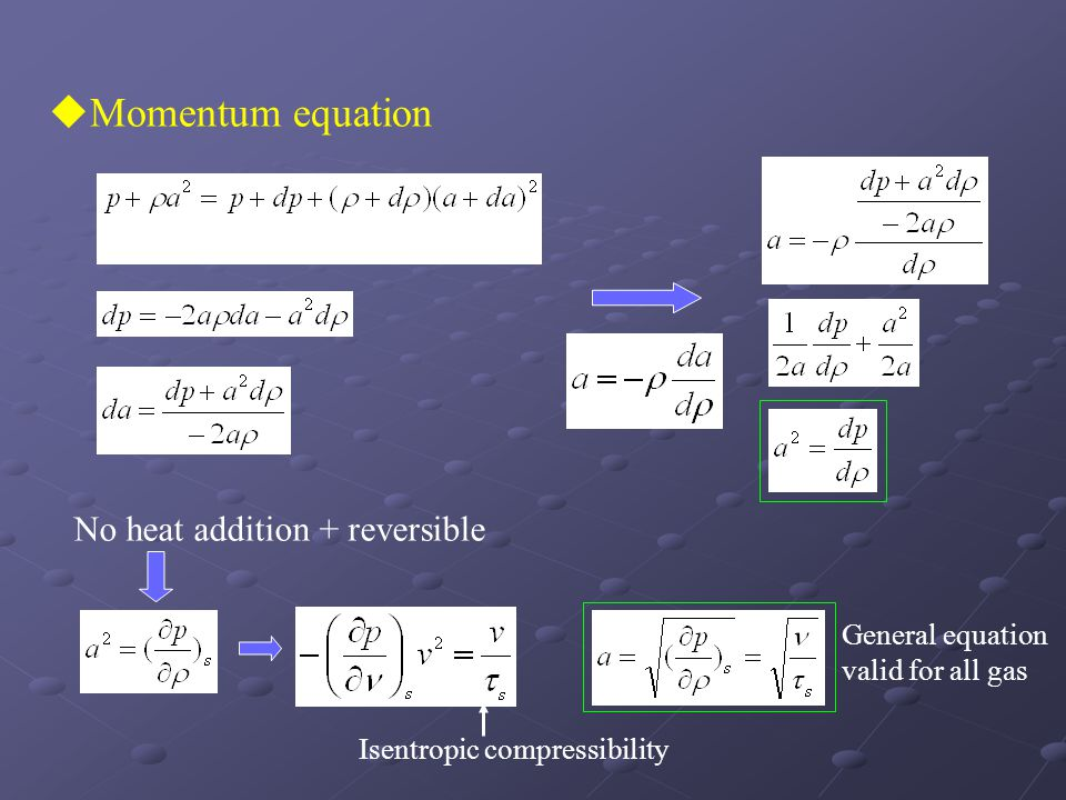  Momentum equation No heat addition + reversible General equation valid for all gas Isentropic compressibility