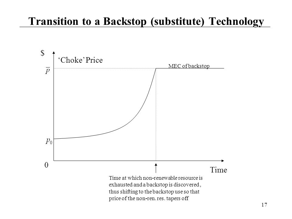 17 Transition to a Backstop (substitute) Technology Time 0 $ MEC of backstop Time at which non-renewable resource is exhausted and a backstop is disco