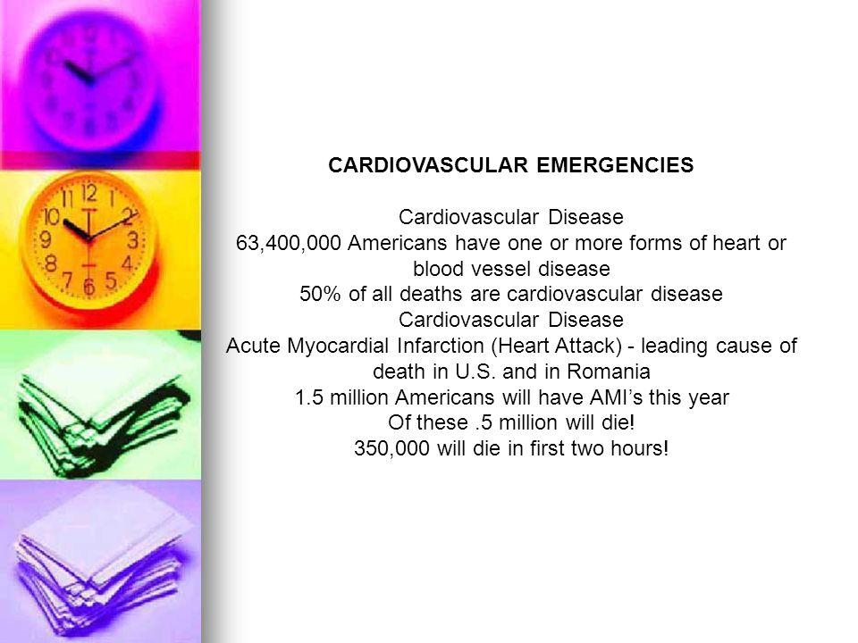 Cardiovascular Disease Risk Factors Major Uncontrollable Age Sex Race Heredity Cardiovascular Disease Risk Factors Major Controllable Smoking High BP High blood cholesterol Diabetes